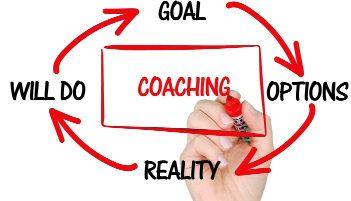 Quirky Coaching - Experience the Coaching different like never before!
